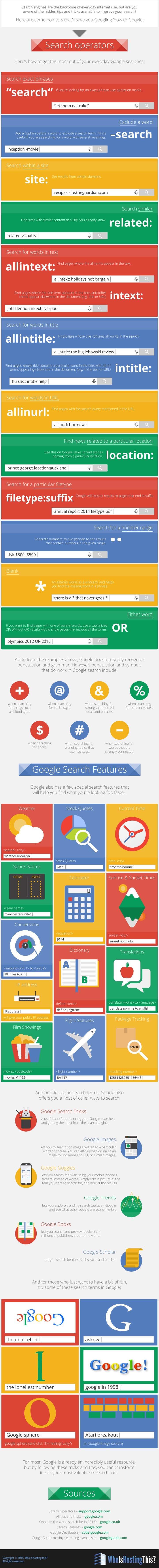 Pro Tips for expert Google searches
